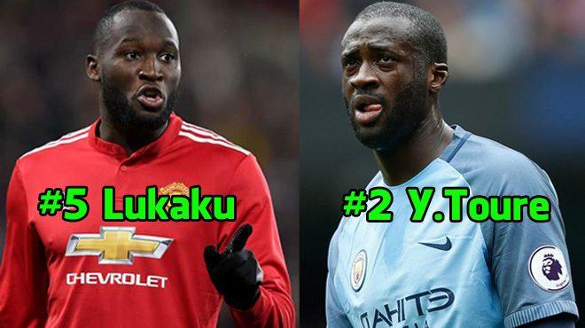 """Top 7 cầu thủ khỏe nhất NHA mùa giải 2018/19: """"Trâu bò"""" như Lukaku hay Toure vẫn phải đứng sau cái tên này!"""