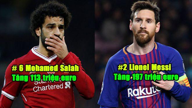 Top 10 ngôi sao sân cỏ có giá trị chuyển nhượng tăng đến chóng mặt: Messi vẫn phải xếp sau cái tên này!