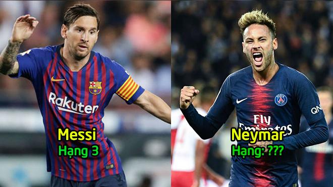 100 VĐV nổi tiếng nhất thế giới: Vĩ đại như thế, Messi cũng phải ngửi khói 2 siêu sao này