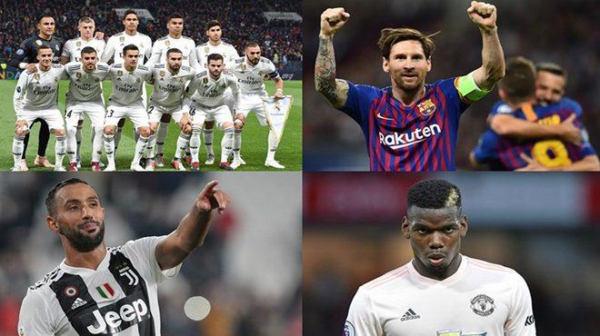 Top 20 đội bóng xuất sắc nhất châu Âu năm 2018: Vị trí số 1 không phải bàn cãi
