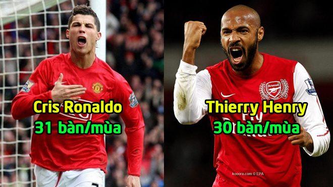 Top 7 huyền thoại cán mốc 30 bàn thắng/mùa tại Ngoại hạng Anh: Vĩ đại là thế nhưng Ronaldo vẫn phải ngậm ngùi đứng sau 1 người