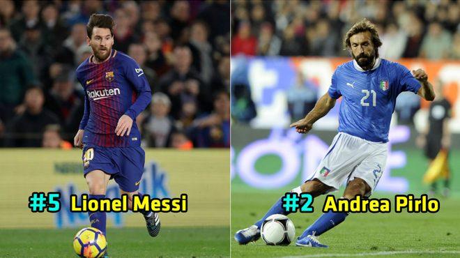 Top 10 cầu thủ có lối chơi thông minh nhất thế giới thập niên qua: Messi, Pirlo vẫn phải chào thua bộ óc vĩ đại này