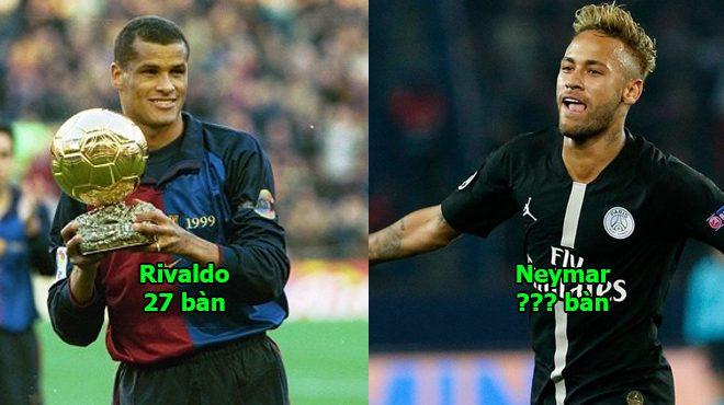 Top 4 chân sút Brazil vĩ đại nhất lịch sử Champions League: Còn rất trẻ nhưng Neymar đã có vị trí đáng nể thế này đây