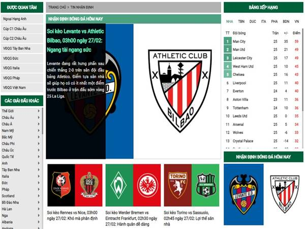 Top những website dự đoán soi kèo bóng đá chính xác