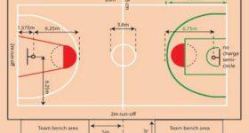 Kích thước sân bóng rổ FIBA – Quy chuẩn sân bóng rổ