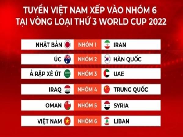 Bóng đá VN chiều 1/7: Mục tiêu của HLV Park Hang Seo lộ diện